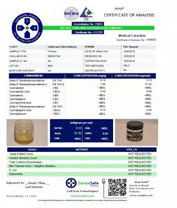 THC Glycerin 35 MG THC, 10 MG CBD (1 oz)