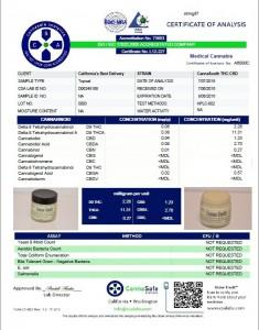 Canna Sooth THC/CBD Combo